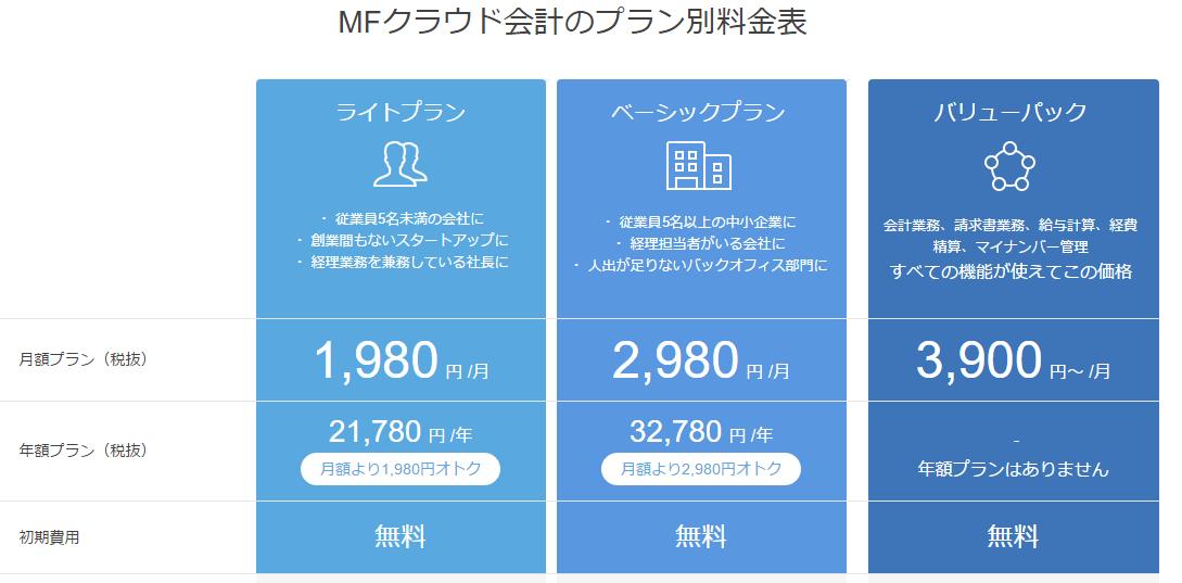 mfクラウド会計料金